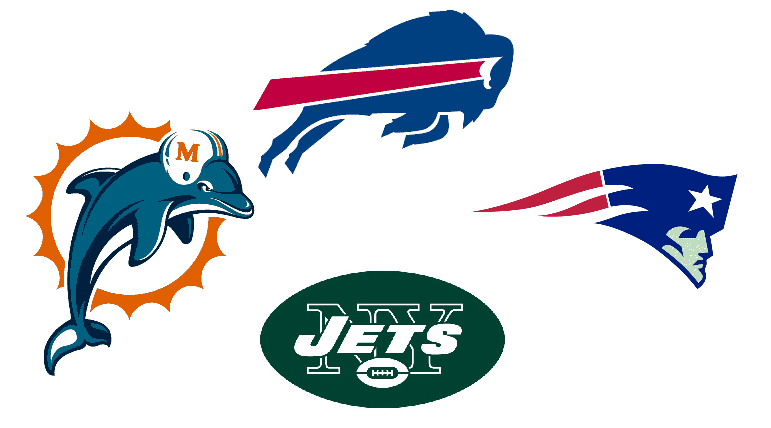 AFC East